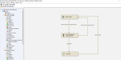 avatar- workflow pdm