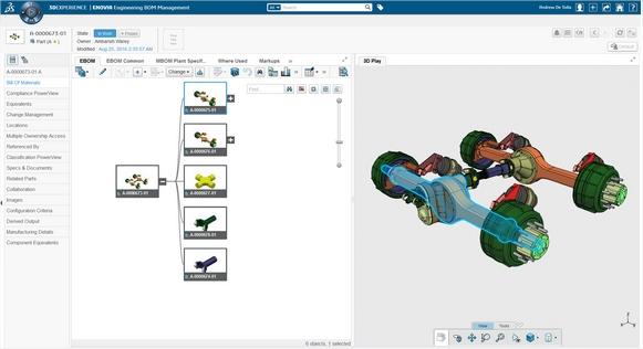 Image1 plm 6 bonnes raisons d'adopter le product lifecycle management