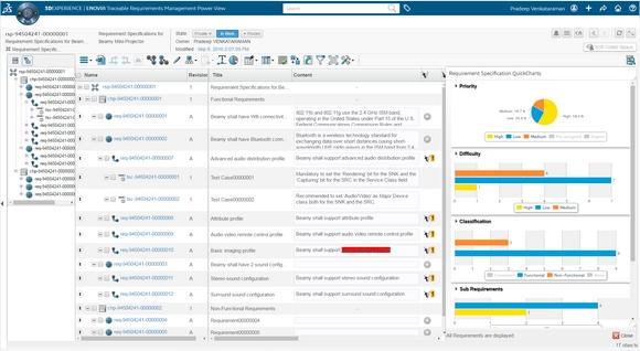 plm 6 bonnes raisons d'adopter le product lifecycle management