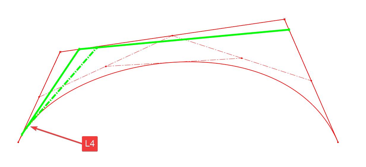 courbes de Bézier SOLIDWORKS