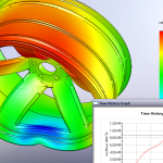 Solidworks-simulation-mycad