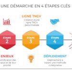Démarche-TNGV-4-étapes