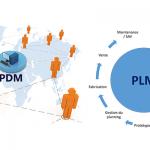 PDM vs PLM définitions usages et différences a la une