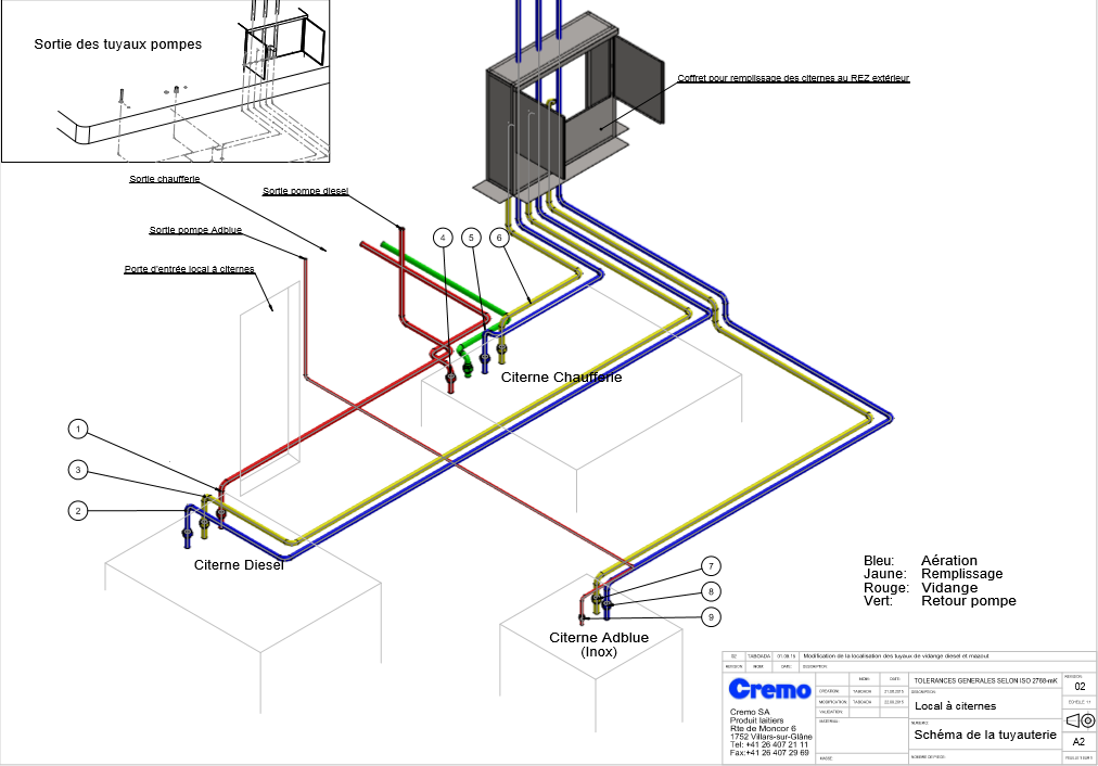 solidworks routing cremo