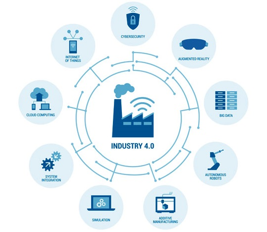 la simulation numérique dans l'industrie 4.0