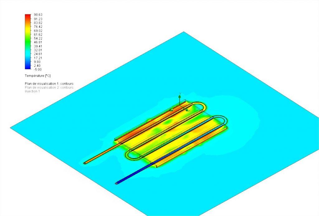 La simulation thermique dans l'industrie 4.0