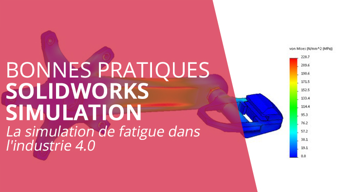 La simulation de fatigue dans l'industrie 4.0
