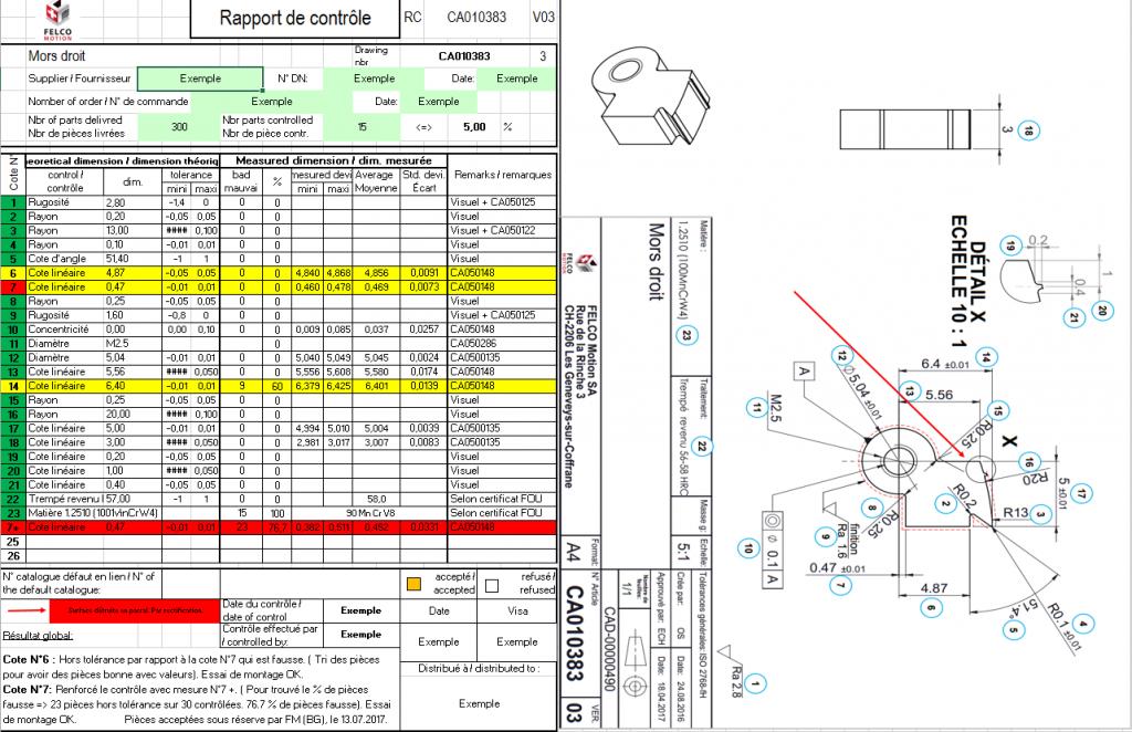 témoignage solidworks inspection felco motion
