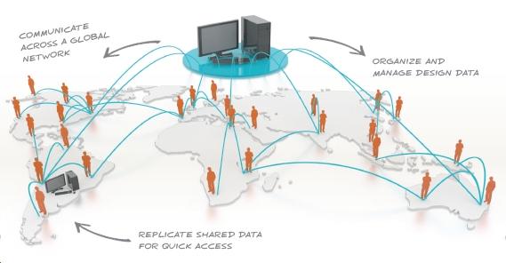 continuité numérique SOLIDWORKS PDM
