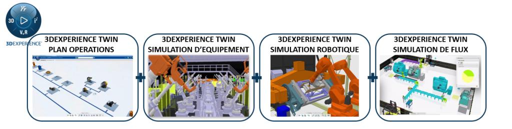 Offres 3DEXPERIENCE TWIN